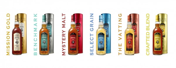 __mmd-bottle-range-sml-group