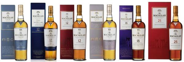 macallan-group